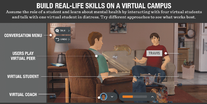 a video screen of an interactive simulation of students talking